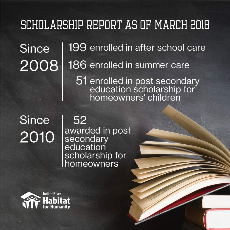 March 2018 Scholarship Diagram